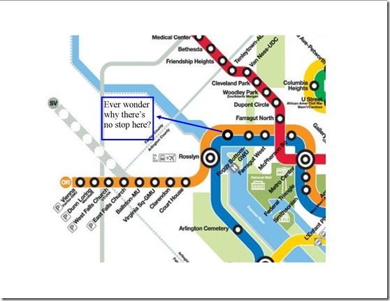 "[Image description: Schematic map of the Washington, DC, Metro to which I've added a completely mythical Georgetown stop between Foggy Bottom -- just before the subway crosses the Potomac -- and Rosslyn. I've also added an arrow from the mythical stop to a text box that reads, ""Ever wonder why there's no stop here?""]"